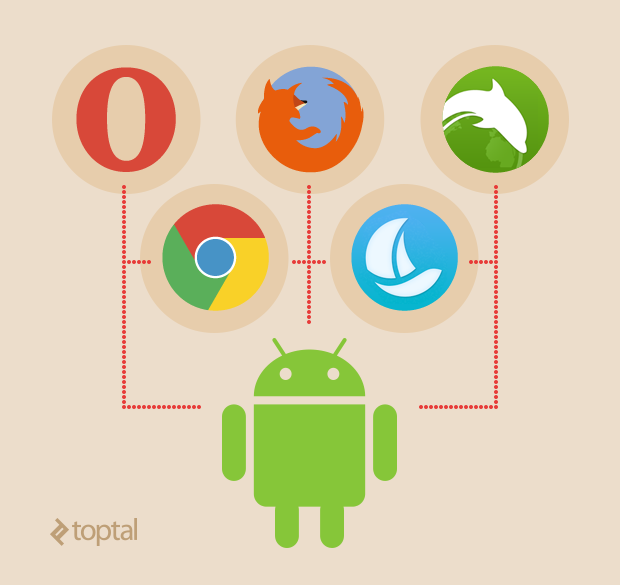 Developing Mobile Web Apps: When, Why, and How